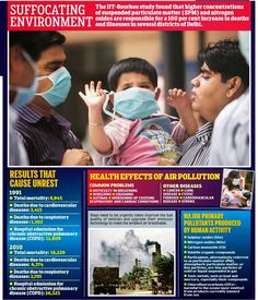 Delhi choking with air pollution Air Pollution In India, World Cultures, Acting, Masks, Cancer