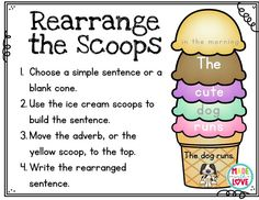 writing rearranging sentences Adjective Anchor Chart, Sentence Anchor Chart, Grammar Anchor Charts, Anchor Charts First Grade, Hello English, Writing Offices, Simple Sentences, Literacy Activities