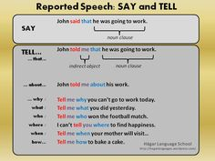 "Image result for Difference between ""told"" and ""said""  in English with images to share"