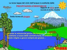 Il ciclo dell'acqua   imparo Kindergarten Math, Education, Mini, Board, Geography, Math Resources, Learning, Sign