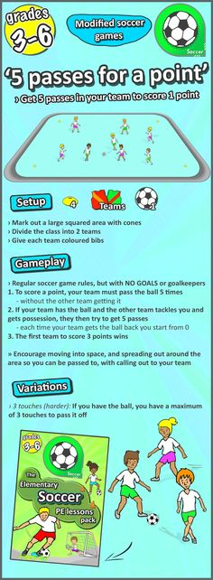 Soccer lesson ideas for PE - check these awesome sport activities for you to try straight away