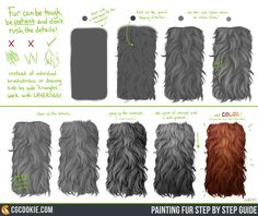 Very simple and clear steps for How to paint Fur step by step guide: https://cgcookie.com/exercise/exercise-45-short-and-long-fur/#exercise