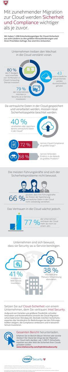 Nur 8 Prozent der Firmen trauen der Public Cloud – aber 8 von 10 wollen in die Cloud investieren | Kroker's Look @ IT