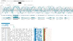 LSTMVis - Visual Analysis of Hidden State Dynamics in Recurrent Neural Networks