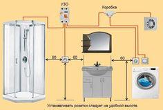 Как можно расположить розетки в ванной