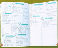 100 Days Of Productivity, 100th Day, Study, Studio, Studying, Research