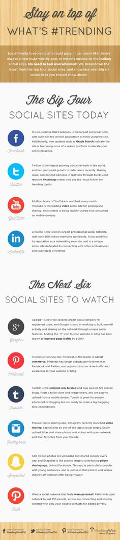 #Infographic - What's new in social media trending platforms