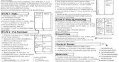 Guide de référence rapide BuJo