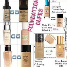 Opcionea economicas de maquillajes segun my makeup corner