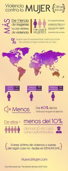 La violencia de género y el maltrato a la mujer siguen siendo problemas graves en el mundo entero. Conoce las cifras mundiales de acuerdo con cifras de la ONU.