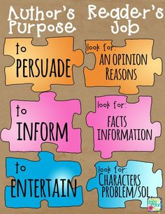 an author's purpose anchor chart that connect author's purpose with the reader's job, use to teaching reading comprehension in the elementary classroom #teaching #reading #comprehension #anchorchart #authorspurpose