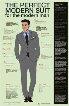 infographic infographic : The Perfect Modern Suit For The Modern Man . Image Description infographic : The Perfect Modern Suit For The Modern Man Modern Suits, Modern Man, Modern Tailor, Sharp Dressed Man, Well Dressed Men, Suit Guide, Fashion Infographic, Style Masculin, La Mode Masculine