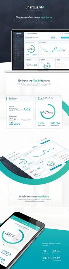 Energuard - Dashboard on Behance