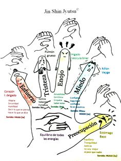 Shiatsu Massage – A Worldwide Popular Acupressure Treatment - Acupuncture Hut Yoga Mantras, Yoga Meditation, Health Trends, Health Tips, Bad Posture, Massage Therapy, Health Motivation, Ayurveda, Wicca