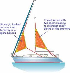 Is Carrying Storm Sails on Your Cruising Boat Really Necessary? how to rig a storm jib and storm trysail as storm sails on a sailboat Make A Boat, Build Your Own Boat, Liveaboard Sailboat, Sailboat Cruises, Sailing Lessons, Sailing Basics, Boating Tips, Boat Safety, Boat Projects