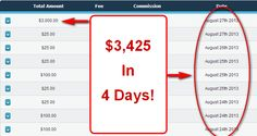 I just had my first $3000 day! and I did this by following the action steps here: http://billeebrady.com/cp/3k-formula/