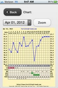 Great App for charting