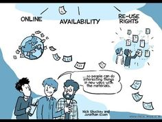Open Access Explained! - YouTube