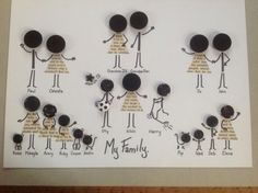 Personalised Button Family Tree Picture Wedding Birthday Anniversary Occasion