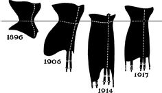 The origins of corsets or stays are very hazy, the first known examples dates to around 1600, but those are already fully developed garments, two layers of fabric stiffened with reeds or whalebone. A piece of clothing designed to change the female body so it conforms to the ideals of the time. And ideals change- just during the first decades of the 20th century it went from super curvy, to super straight.
