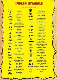 Native Cherokee Symbols and Meanings - Yahoo Image Search Results Native American Cherokee, Native American Symbols, Native American Quotes, Native American History, American Indians, Native American Teepee, Cherokee Symbols, Native Symbols, Indian Symbols