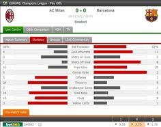 AC Milan vs Barcelona 0-0 in the first leg of the UEFA Champions League quarter-finals.    Match highlights: www.FlashScore.com/match/xUyM40Tr/
