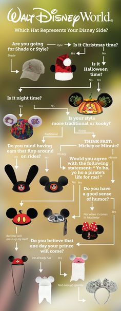 Which hat represents your #DisneySide?