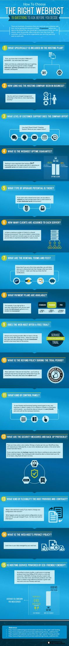 How To Choose The Right #WebHost For Your Website? #Infographic