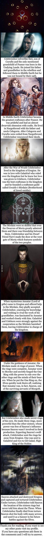 Tolkien lore - Celebrimbor