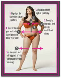 Woman Dressing the inverted triangle V Shape Body, Triangle Body Shape, Body Shapes, Inverted Triangle Fashion, How To Wear Belts, Dress Body Type, I Quit Smoking, Best Swimsuits, Personal Stylist