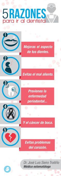 5 razones para ir al #dentista http://www.saluspot.com/ #salud