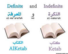 """In Arabic, most nouns are indefinite. However, they can be made definite by adding the prefix (al-ال) which is equivalent to the article """"the""""."""