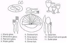 table settings - Sugar and Charm