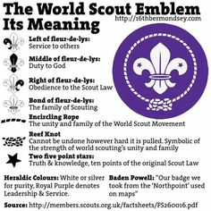 Cub Scouts - World of Scout Emblem Meaning Boy Scout Law, Cub Scouts Wolf, Beaver Scouts, Tiger Scouts, Scout Mom, Scout Uniform, Scout Leader, Girl Scouts, Scout Games