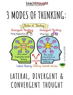 Critical thinking is of huge importance for students. Further, it's not a huge leap to say that the ability and tendency to think critically and carefully and creatively supersedes content knowledge in importance Critical Thinking Activities, Critical Thinking Skills, Teaching Strategies, Teaching Tips, Teaching Art, Differentiation Strategies, Creative Thinking Skills, Differentiated Instruction, Brain Based Learning