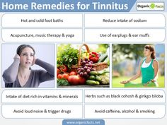 Home remedies for treating tinnitus include consumption of multi-nutrient rich diet with low sodium content, yoga, acupuncture and usage of ear plugs.