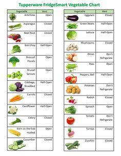 Tupperware FridgeSmart Demo - Tupperware by Tassy Lentil Nutrition Facts, Sport Nutrition, Nutrition Chart, Vegan Nutrition, Nutrition Poster, Nutrition Jobs, Nutrition Classes, Holistic Nutrition, Kids Nutrition