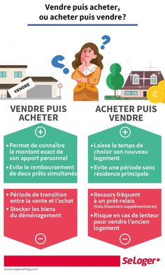 You Against The World – The Most Important Real Estate Selling Tips Available Proposition De Valeur, Self Branding, Miracle Morning, Selling Real Estate, Best Investments, Real Estate Marketing, Wise Words, Budgeting, Infographic