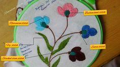 Embroidery works - Romanian stitch design