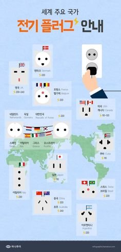 korean infographic - type of electric outlets used in different countries Information Design, Information Graphics, Travel Information, Travel Sights, Travel Tips, South Korea Travel, Overseas Travel, Learn Korean, Data Visualization