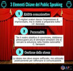 3 Elementi Chiave per Parlare in Pubblico #publicspeaking https://www.afcformazione.it/blog/3-elementi-chiave-per-parlare-in-pubblico
