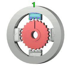 32 Farklı Makinenin Çalışma Prensiplerinin GIF'ler İle Gösterimi - Ekşi Şeyler