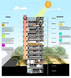 Imagen 43 de 48 de la galería de El edificio que respira: la construcción de la nueva sede de Empresa de Desarrolllo Urbano (EDU) en Medellín. Análisis bioclimático. Image Cortesía de EDU