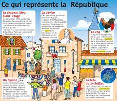 Symboles de la République #symboles