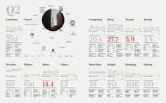 Feltron-annual-report-its-nice-that-2014-3