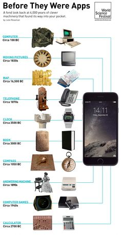 Before They Were Apps #infographic