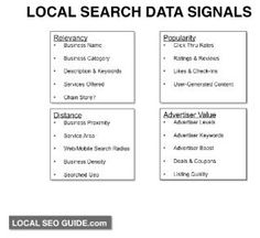 Signals That Make Your Business Easier To Find In Local Search Engines