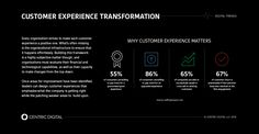 Customer-experience transformations require organizations to utilize analytics…