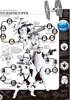 2015 diciembre 13 | Infografías en castellano Clone Trooper, Galactic Republic, Star Wars Concept Art, Star Wars Poster, Graphic Design Posters, Presentation Design, Magazine Design, Editorial Design, Marketing Digital
