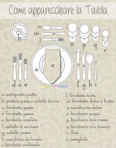 Come Apparecchiare la Tavola - Schema da Stampare Noel Christmas, Xmas, Christmas Ornaments, Dining Etiquette, Learning Italian, Kitchen Hacks, Food Art, Diy And Crafts, Sweet Home
